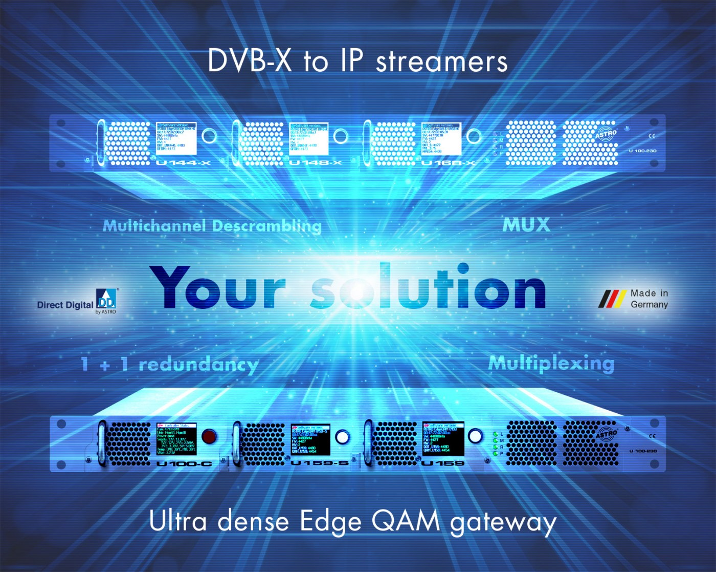 DVB-X to IP streamers