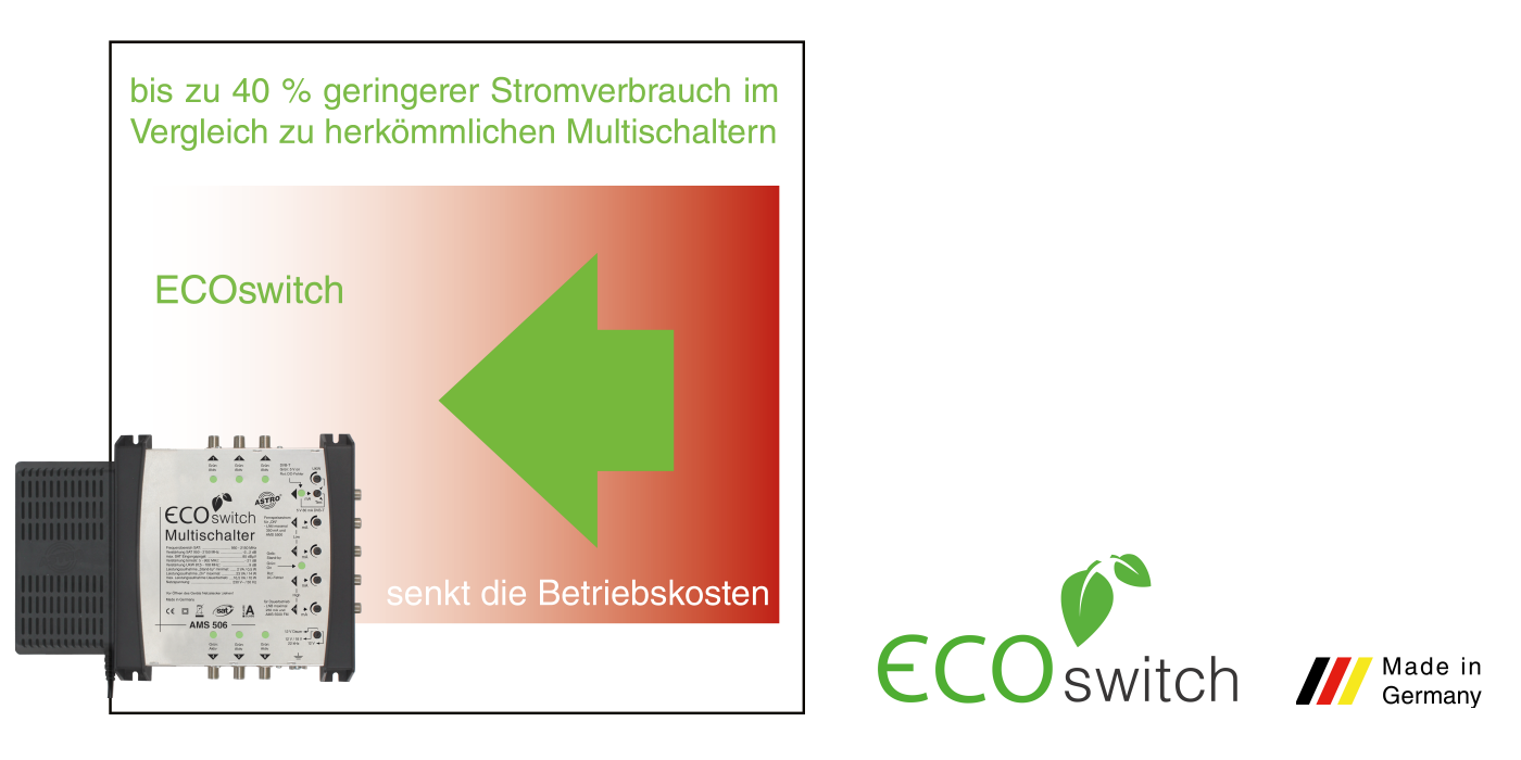 ECOSwitch made in Germany